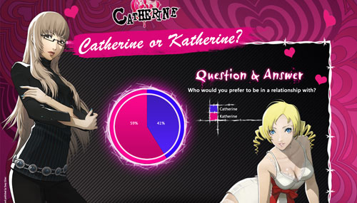 Catherine vs Katherine… ¡Fight!